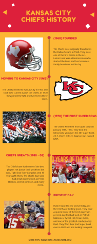 History of the Kansas City Chiefs