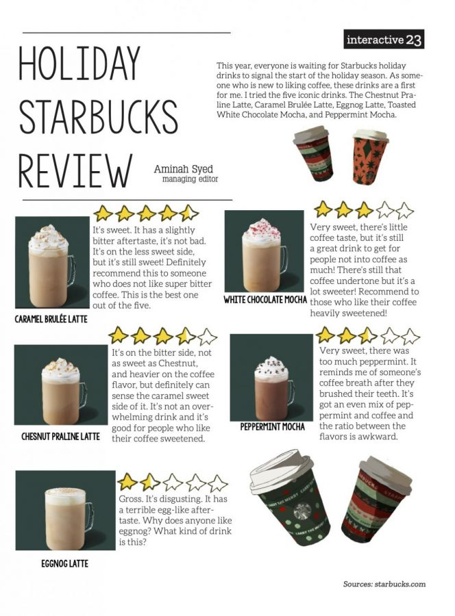 Holiday Starbucks Review